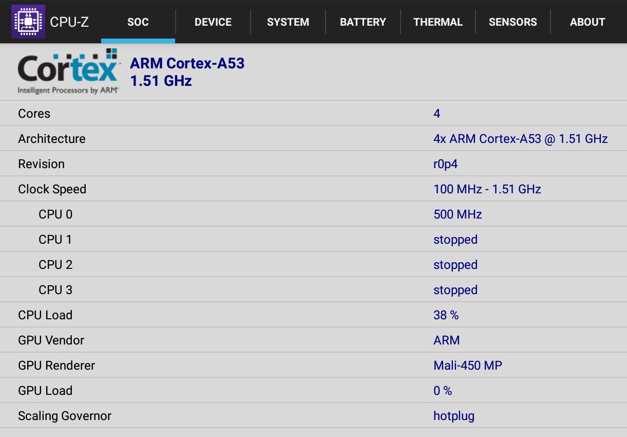 SAMMIX R95 CPUZ
