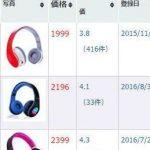 オーバーヘッド型Bluetoothヘッドフォンの性能比較表