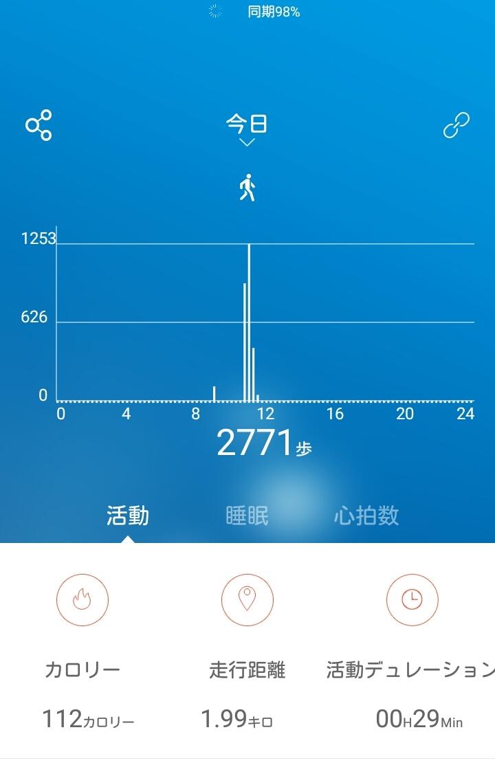 LETSCOM 活動量計 心拍計 ID101HR の歩数グラフ