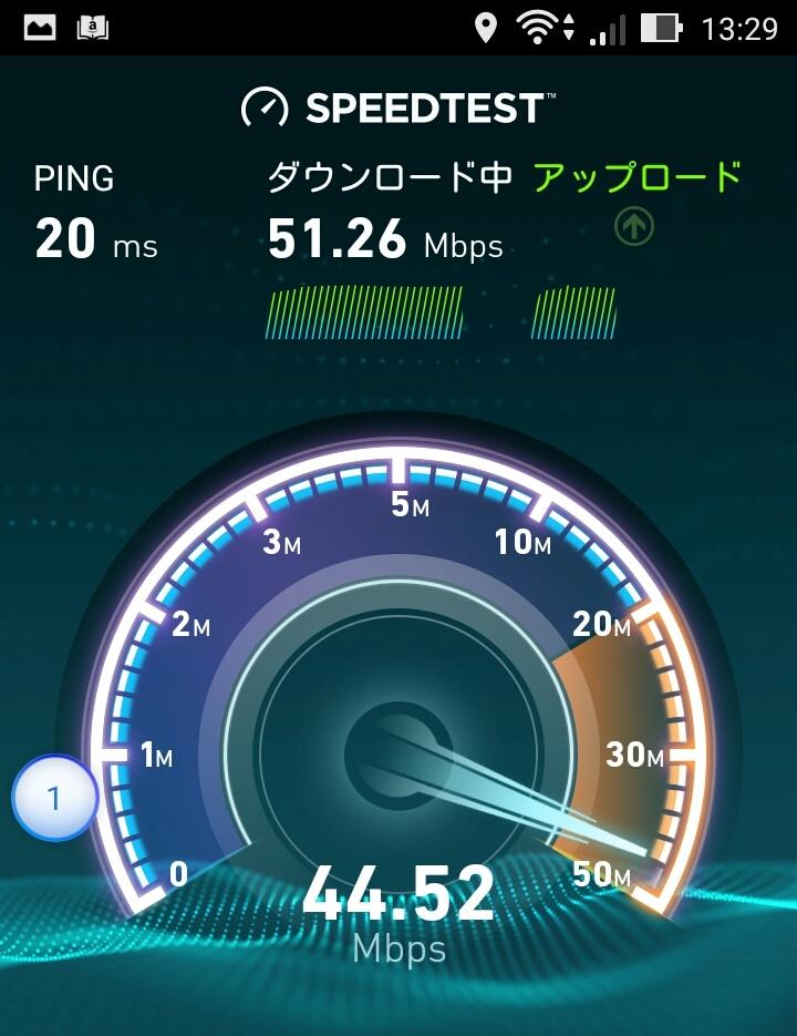 TP-Linkの無線LANルーター Archer C20 2.4GHz Wifiの速度