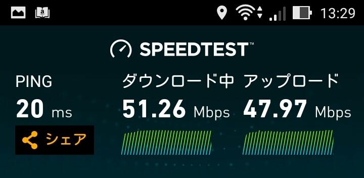 TP-Linkの無線LANルーター Archer C20 2.4GHz Wifiの速度 その2