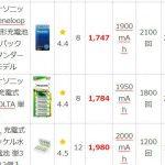 単3充電池を比較して価格の割にいい商品を見つける