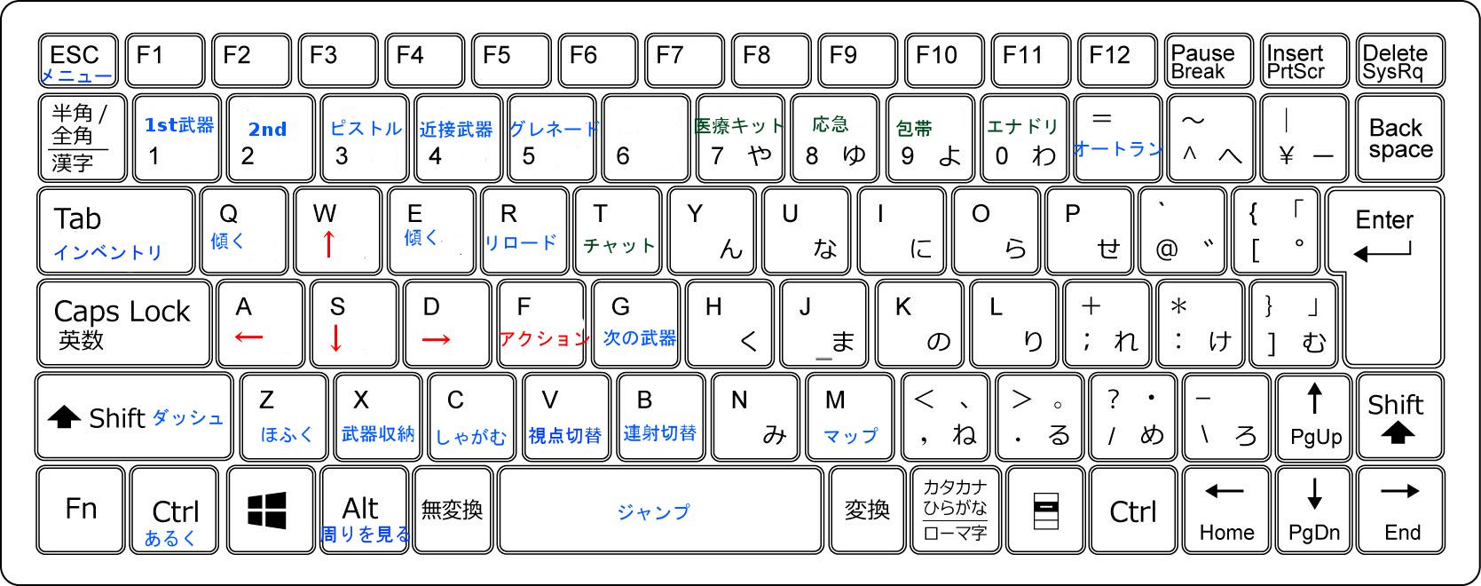 PUBGキーボード操作表