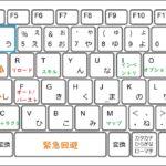Remnantのキーボード操作方法