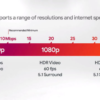 Google スタディアで要求されている回線速度はどのくらいか?