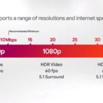 Google スタディアで回線速度はどのくらい必要か?