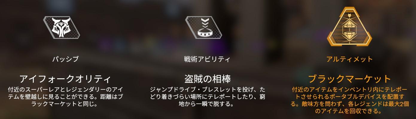 【APEX】ローバのアビリティ