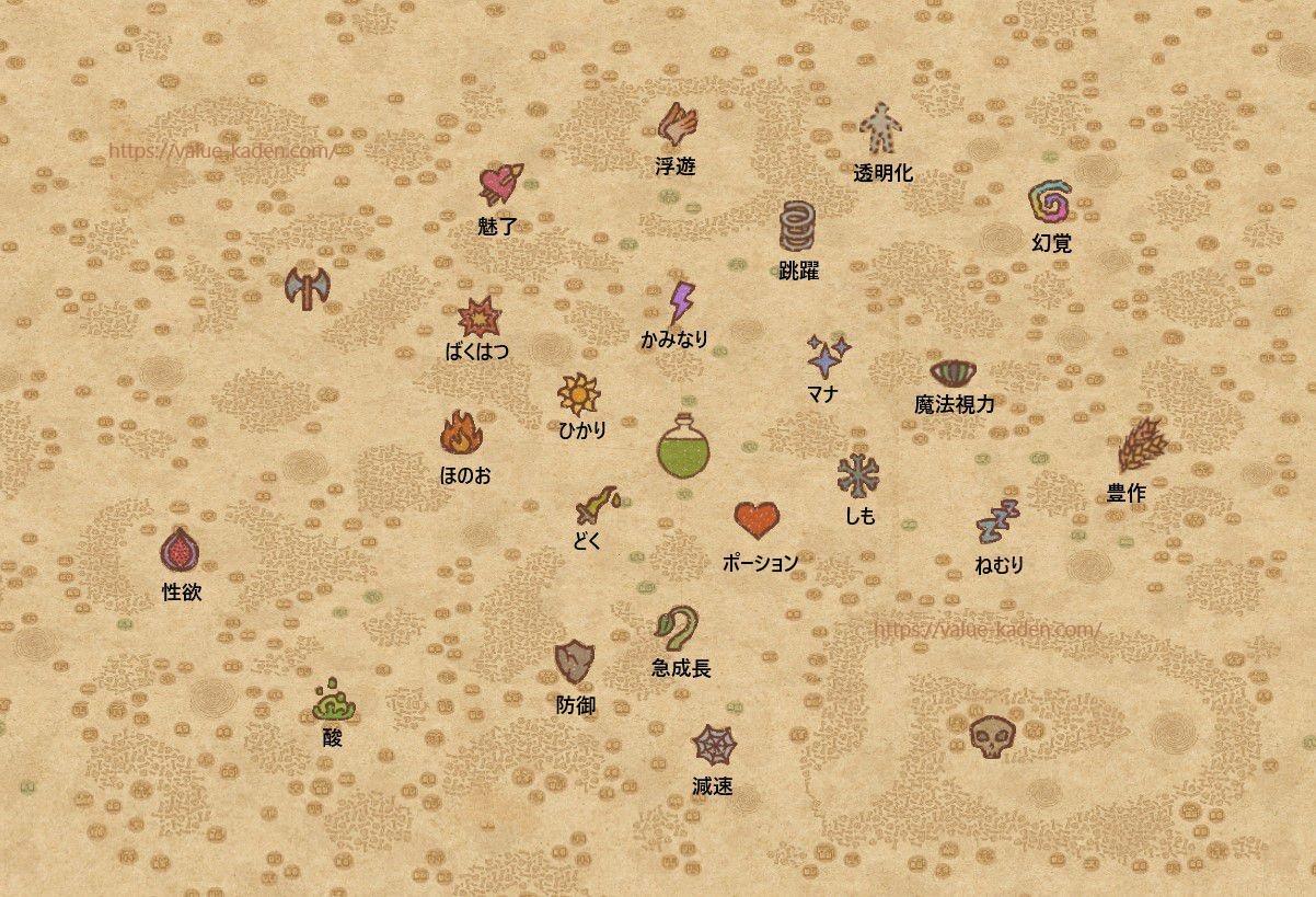【Potion-Craft】錬金ポーションの地図、あるいはマップ
